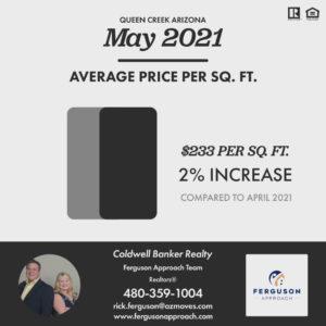 queen creek home price appreciation